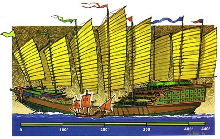 Confronto tra la Nave del Tesoro di Zheng He e la Santa maria di Colombo