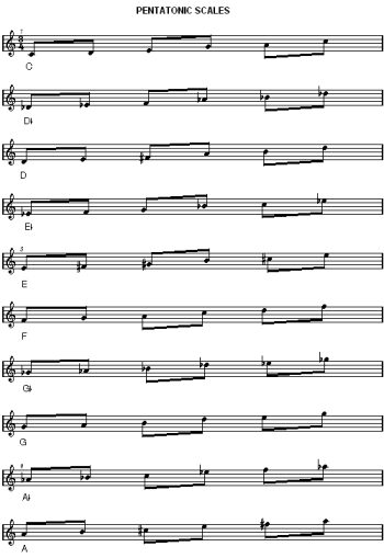 pentatonic-scales