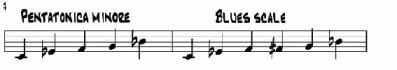 Pentatonis-Blues-scale