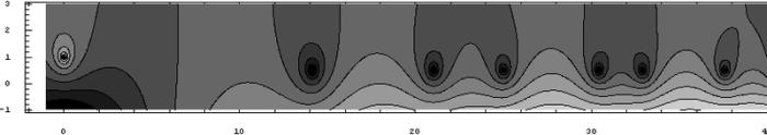 Modulo della funzione Z sul piano complesso