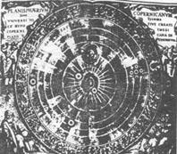 Fig. 10. Schema del sistema Copernicano tratto dal De rivolutionibus orbium coelestium , 1543.