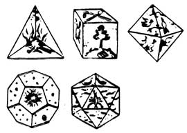 Fig. 4. I cinque solidi perfetti: cubo o esaedro terra; tetraedro fuoco; ottaedro aria; dodecaedro l'universo intero; icosaedro acqua (illustrazione tratta da Harmonices Mundi di Keplero).