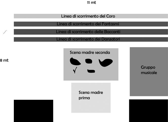 Pianta scena in bianco e nero_modificato-1